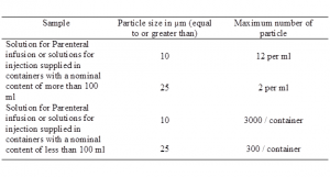 Requirements for Particulate Contamination as per United States and British Pharmacopoeia