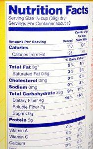 Nutritional Testing & Analysis – Dietary Fiber
